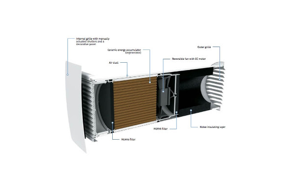 Vento Series Auxiliary Energy Amp Heat Recovery Single